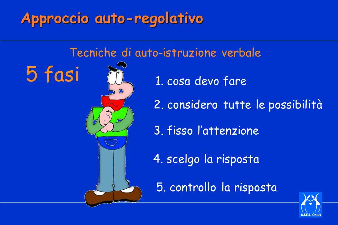 Approccio auto-regolativo Tecniche di auto-istruzione verbale 5 fasi 1.