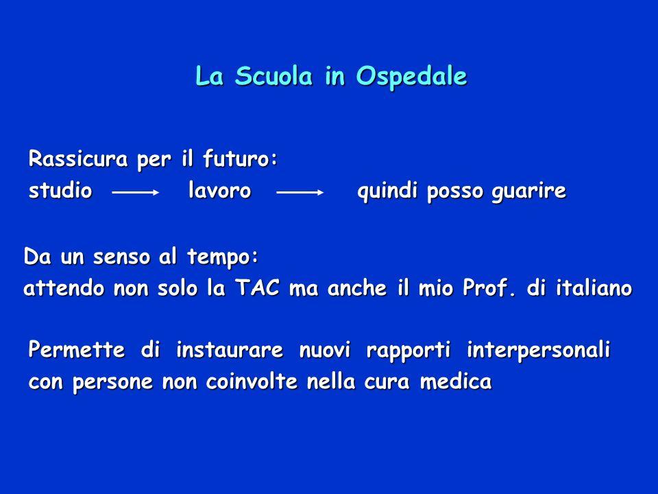 La Scuola in Ospedale Da un senso al tempo: attendo non solo la TAC ma anche il mio Prof. di italiano Permette di instaurare nuovi rapporti interperso