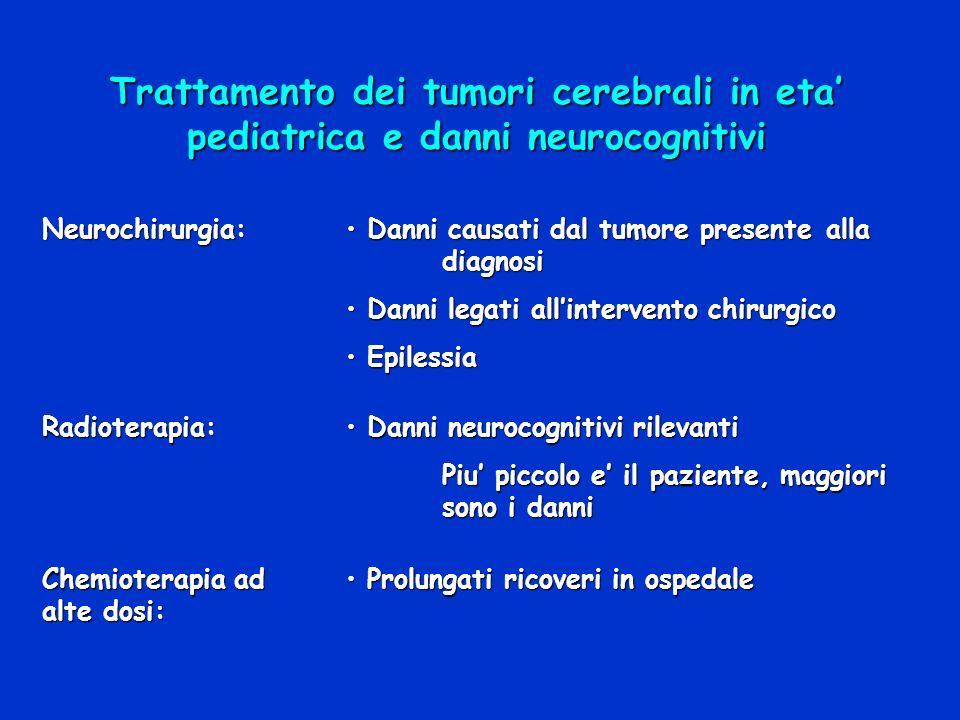 Trattamento dei tumori cerebrali in eta pediatrica e danni neurocognitivi Danni causati dal tumore presente alla diagnosi Danni causati dal tumore pre
