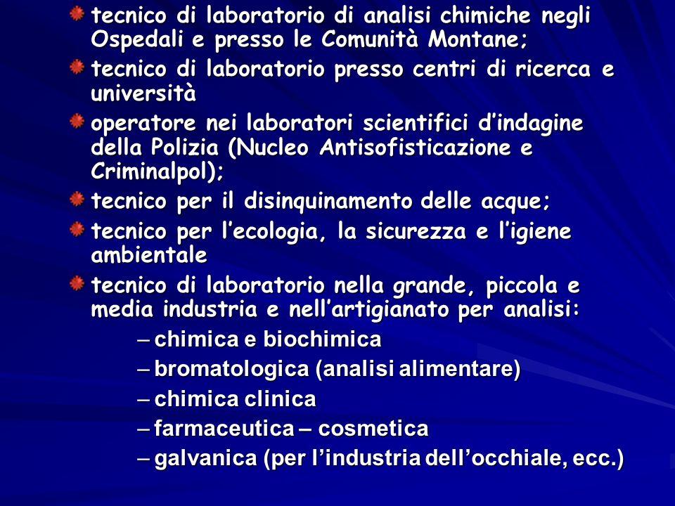 tecnico di laboratorio di analisi chimiche negli Ospedali e presso le Comunità Montane; tecnico di laboratorio presso centri di ricerca e università o