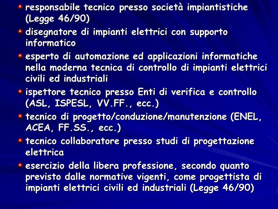 responsabile tecnico presso società impiantistiche (Legge 46/90) disegnatore di impianti elettrici con supporto informatico esperto di automazione ed