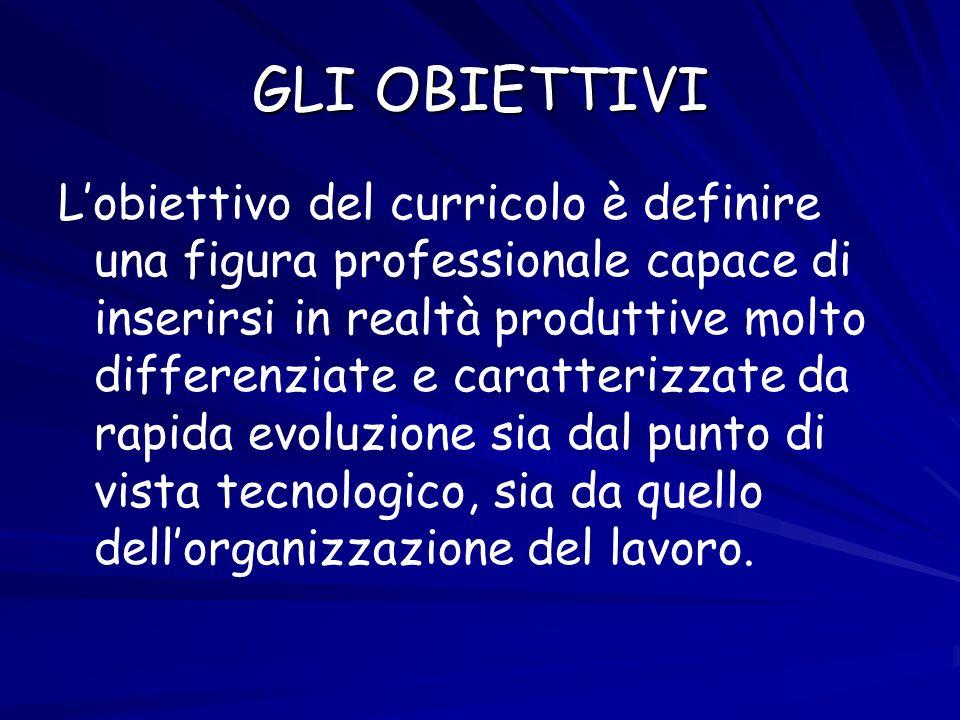 GLI OBIETTIVI Lobiettivo del curricolo è definire una figura professionale capace di inserirsi in realtà produttive molto differenziate e caratterizza