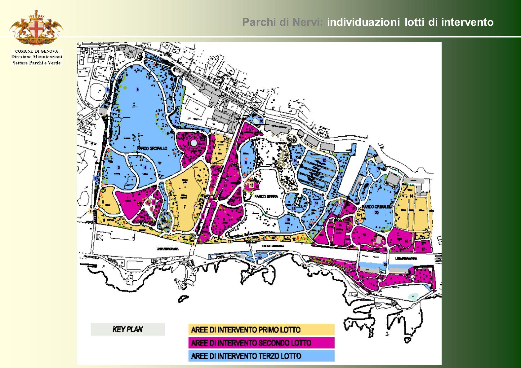 Parchi di Nervi: individuazioni lotti di intervento COMUNE DI GENOVA Direzione Manutenzioni Settore Parchi e Verde