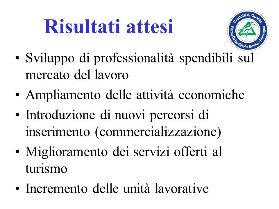 Risultati attesi Sviluppo di professionalità spendibili sul mercato del lavoro Ampliamento delle attività economiche Introduzione di nuovi percorsi di