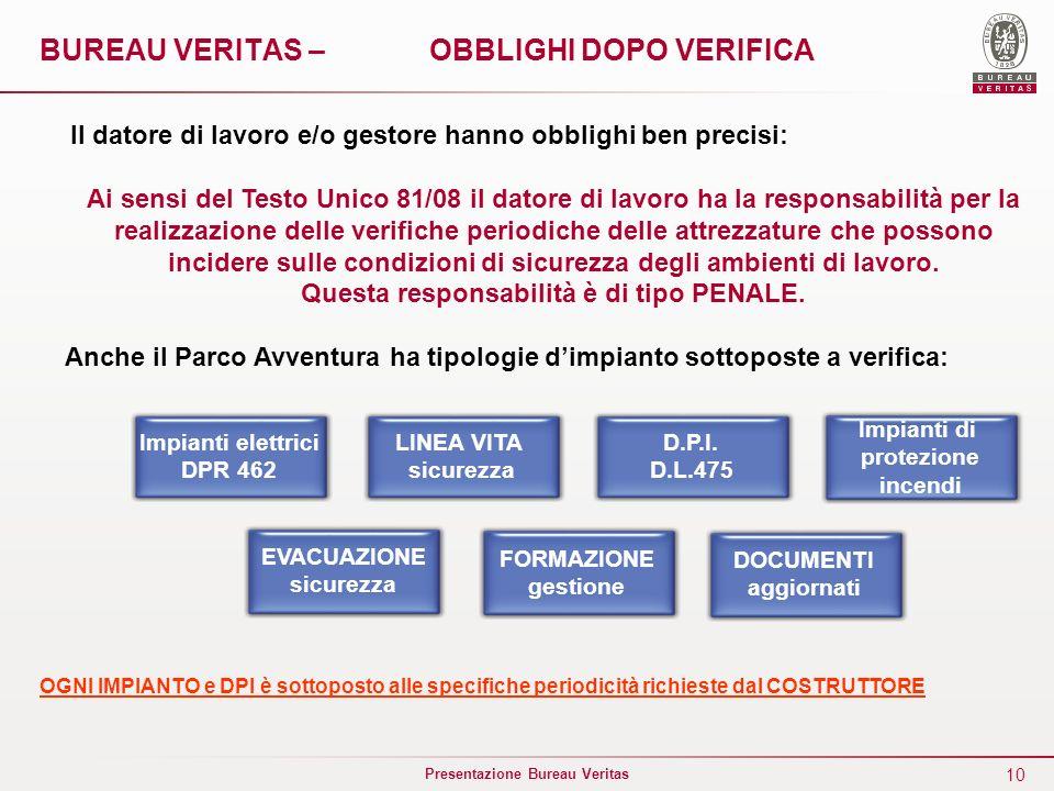 10 Presentazione Bureau Veritas BUREAU VERITAS – OBBLIGHI DOPO VERIFICA Il datore di lavoro e/o gestore hanno obblighi ben precisi: Ai sensi del Testo