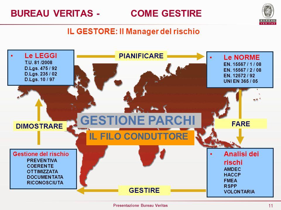 11 Presentazione Bureau Veritas BUREAU VERITAS - COME GESTIRE IL GESTORE: Il Manager del rischio Le LEGGI T.U. 81 /2008 D.Lgs. 475 / 92 D.Lgs. 235 / 0