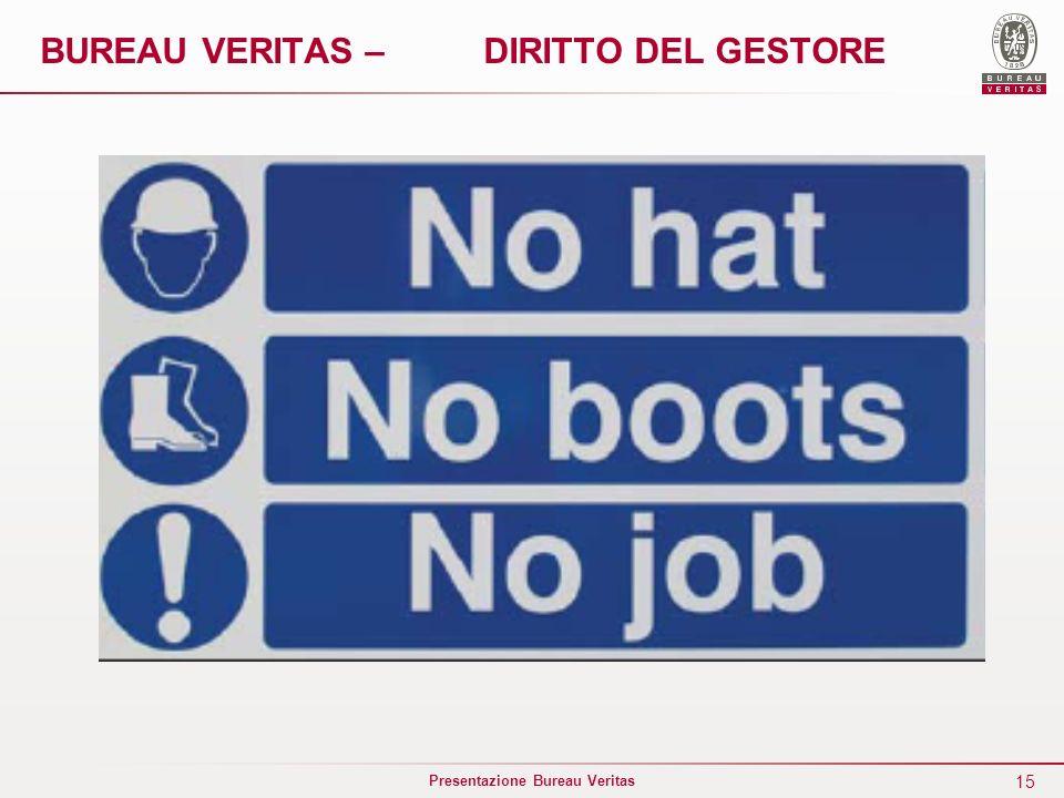15 Presentazione Bureau Veritas BUREAU VERITAS – DIRITTO DEL GESTORE