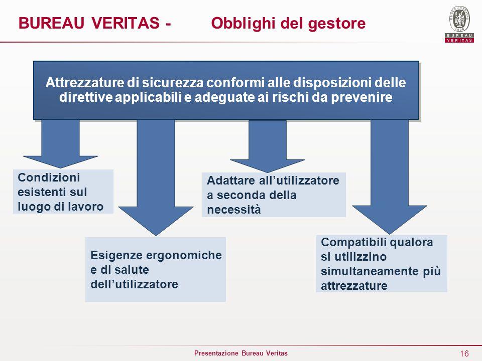 16 Presentazione Bureau Veritas BUREAU VERITAS - Obblighi del gestore Attrezzature di sicurezza conformi alle disposizioni delle direttive applicabili
