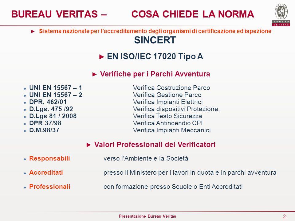 2 Presentazione Bureau Veritas BUREAU VERITAS – COSA CHIEDE LA NORMA Sistema nazionale per laccreditamento degli organismi di certificazione ed ispezi