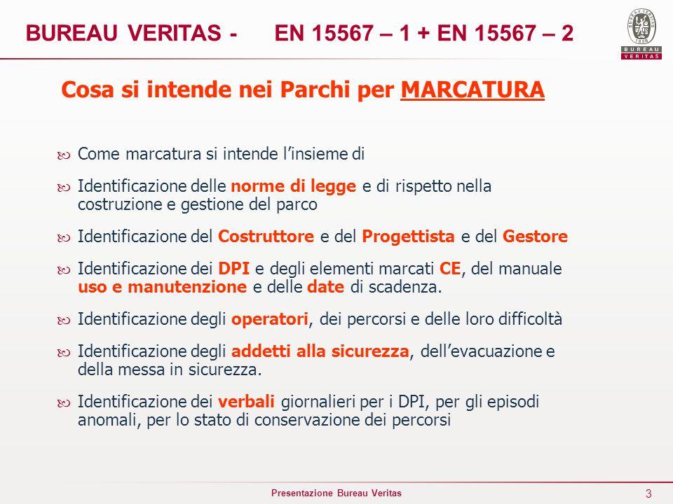 3 Presentazione Bureau Veritas Cosa si intende nei Parchi per MARCATURA Come marcatura si intende linsieme di Identificazione delle norme di legge e d