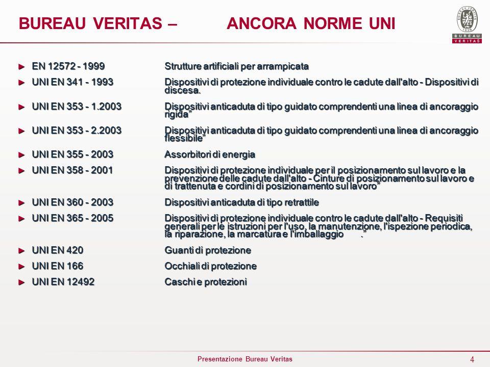 4 Presentazione Bureau Veritas BUREAU VERITAS – ANCORA NORME UNI EN 12572 - 1999Strutture artificiali per arrampicata EN 12572 - 1999Strutture artific