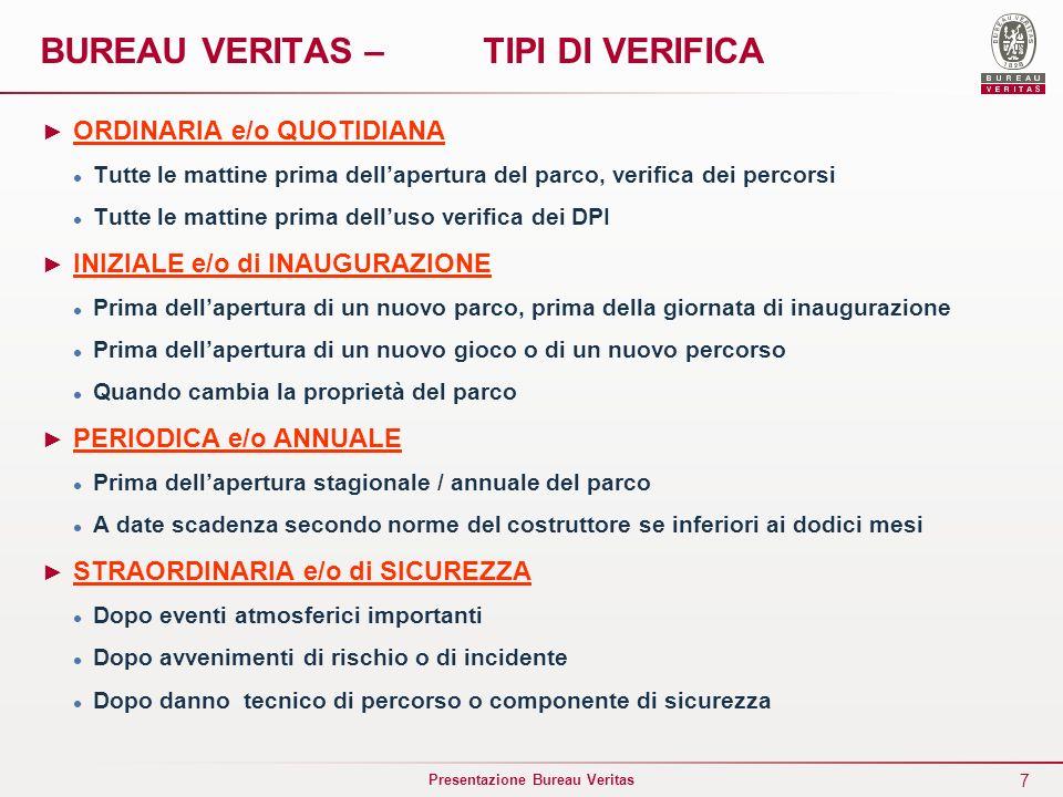 7 Presentazione Bureau Veritas BUREAU VERITAS – TIPI DI VERIFICA ORDINARIA e/o QUOTIDIANA Tutte le mattine prima dellapertura del parco, verifica dei