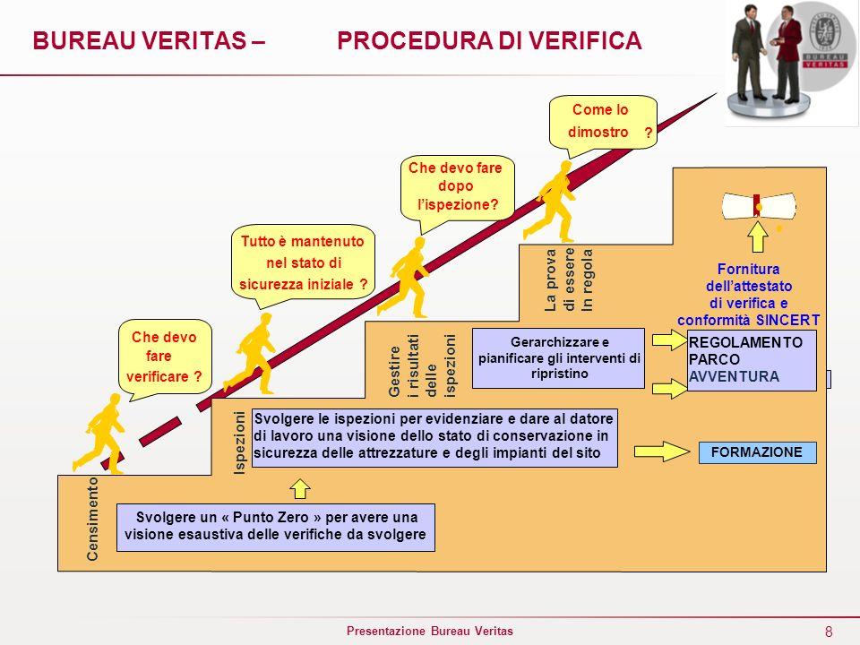 8 Presentazione Bureau Veritas BUREAU VERITAS – PROCEDURA DI VERIFICA Svolgere un « Punto Zero » per avere una visione esaustiva delle verifiche da sv