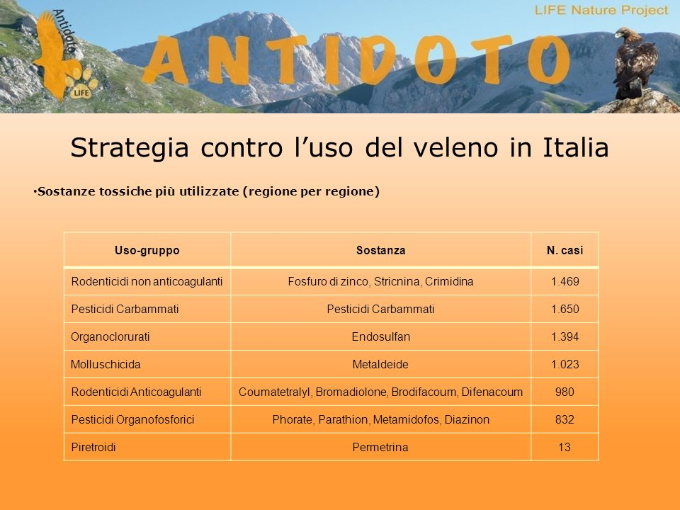 Strategia contro luso del veleno in Italia Sostanze tossiche più utilizzate (regione per regione) Uso-gruppoSostanzaN.