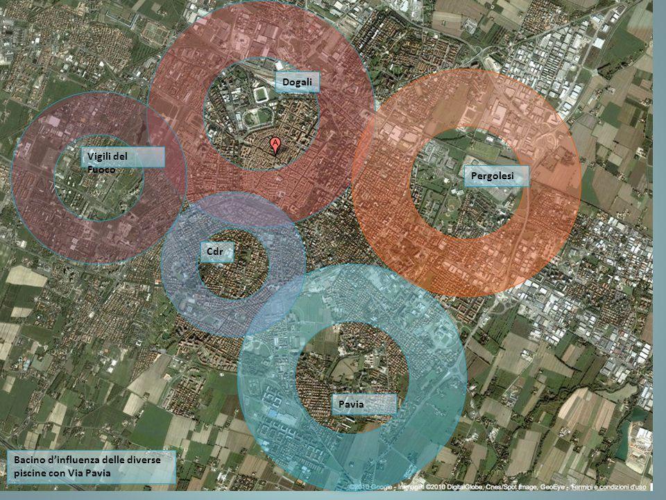 Dogali Vigili del Fuoco Pergolesi Cdr Pavia Bacino dinfluenza delle diverse piscine con Via Pavia
