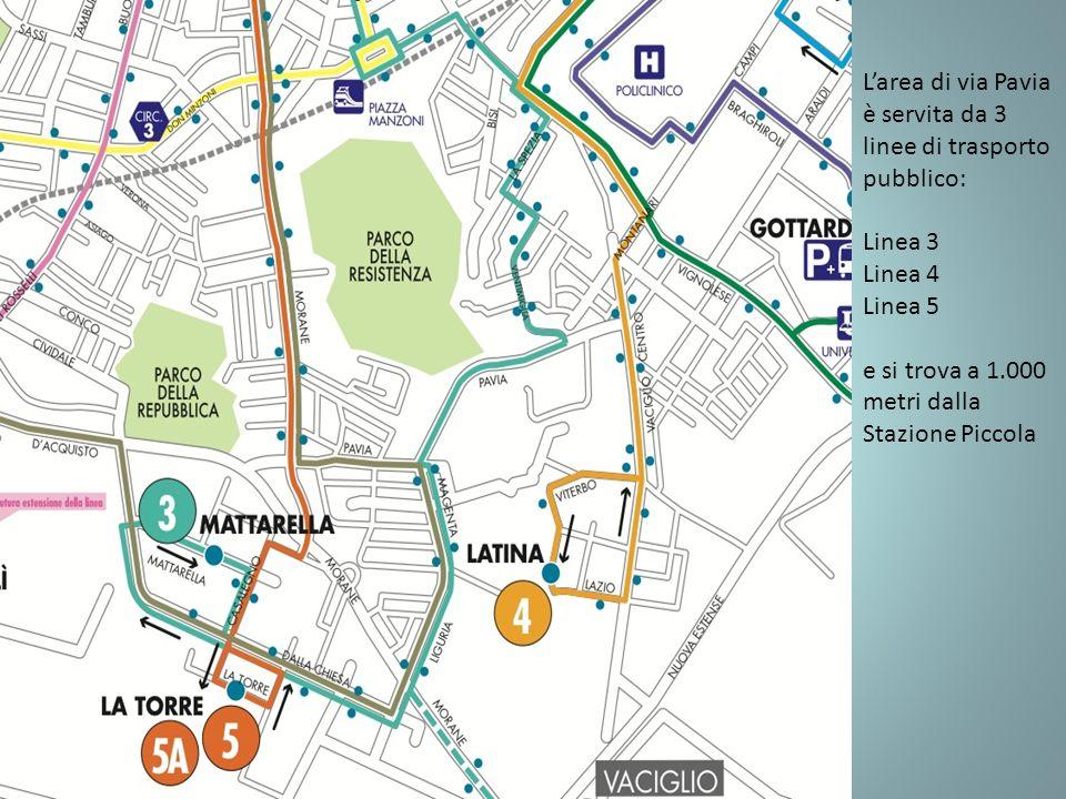 Larea di via Pavia è servita da 3 linee di trasporto pubblico: Linea 3 Linea 4 Linea 5 e si trova a 1.000 metri dalla Stazione Piccola