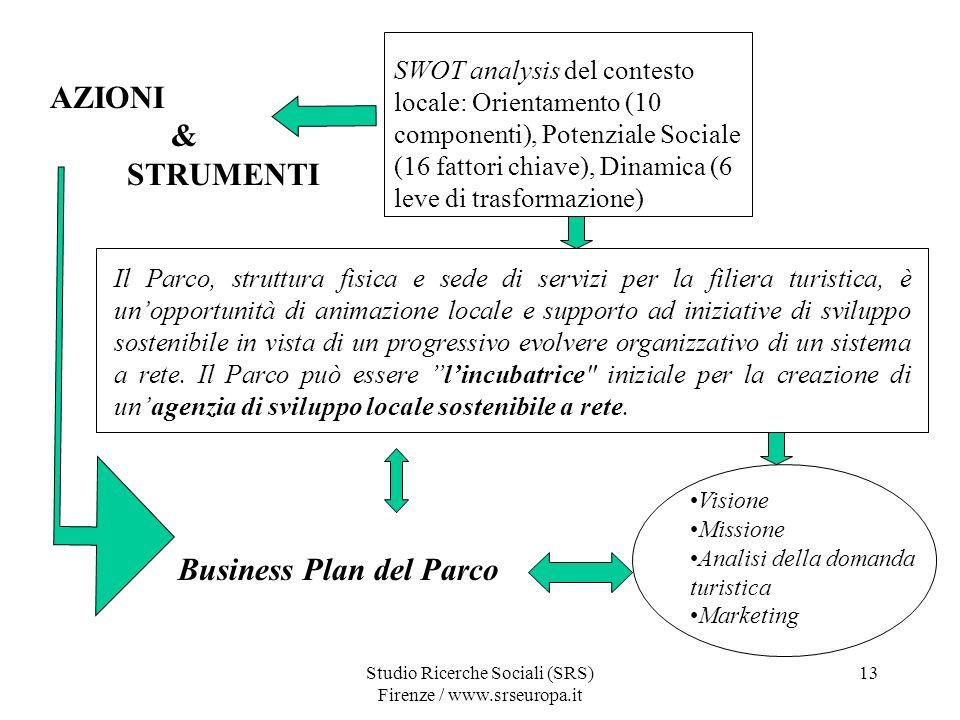 Studio Ricerche Sociali (SRS) Firenze / www.srseuropa.it 13 Il Parco, struttura fisica e sede di servizi per la filiera turistica, è unopportunità di animazione locale e supporto ad iniziative di sviluppo sostenibile in vista di un progressivo evolvere organizzativo di un sistema a rete.