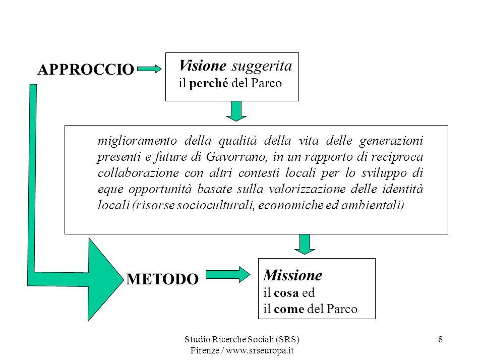 Studio Ricerche Sociali (SRS) Firenze / www.srseuropa.it 19 SQM-experience 4.4