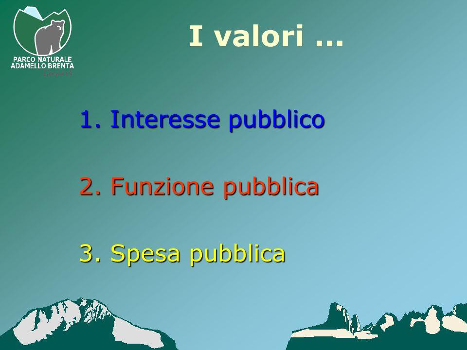 I valori... 1. Interesse pubblico 2. Funzione pubblica 3. Spesa pubblica