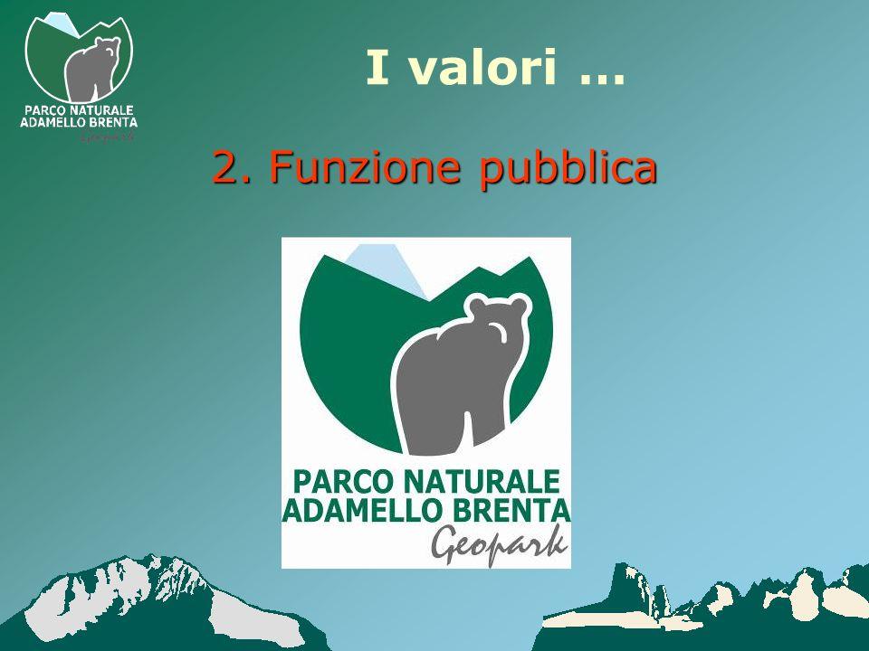 I valori … 2.Funzione pubblica