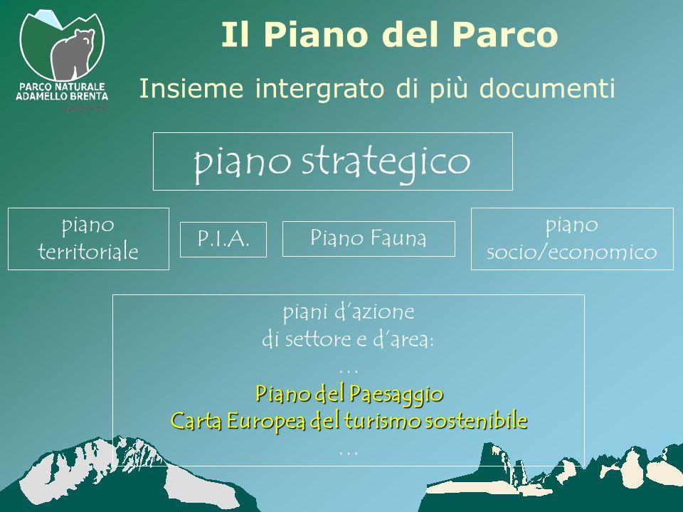 piano strategico piano territoriale piano socio/economico piani dazione di settore e darea: … Piano del Paesaggio Carta Europea del turismo sostenibil