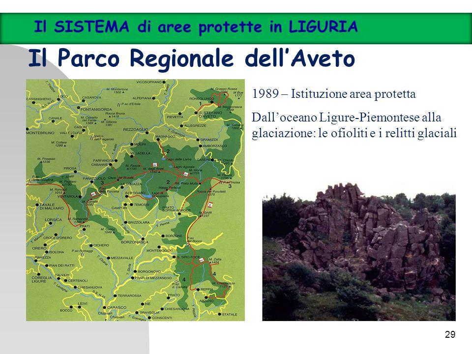 29 Il SISTEMA di aree protette in LIGURIA Il Parco Regionale dellAveto 1989 – Istituzione area protetta Dalloceano Ligure-Piemontese alla glaciazione: