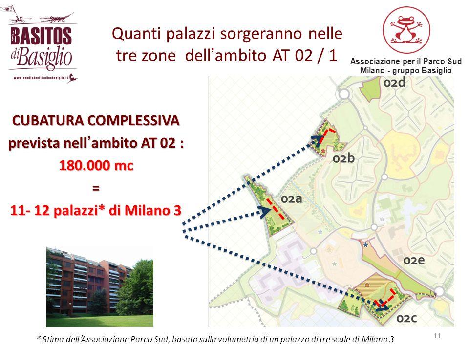 Associazione per il Parco Sud Milano - gruppo Basiglio 11 Quanti palazzi sorgeranno nelle tre zone dellambito AT 02 / 1 CUBATURA COMPLESSIVA prevista