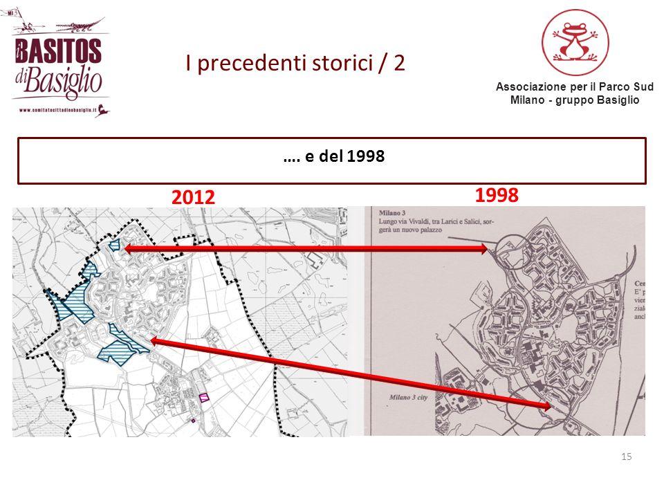 Associazione per il Parco Sud Milano - gruppo Basiglio I precedenti storici / 2 15 …. e del 1998 2012 1998