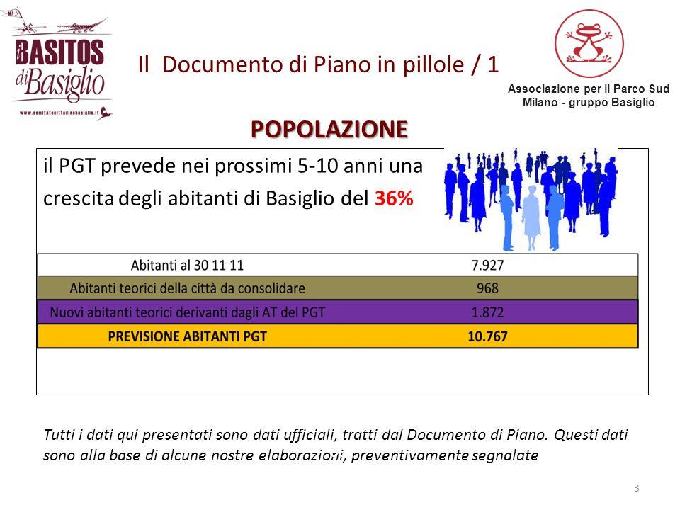 Associazione per il Parco Sud Milano - gruppo Basiglio Il Documento di Piano in pillole / 1 3 Tutti i dati qui presentati sono dati ufficiali, tratti
