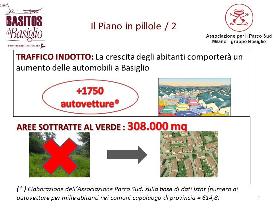 Associazione per il Parco Sud Milano - gruppo Basiglio Il Piano in pillole / 2 4 TRAFFICO INDOTTO: TRAFFICO INDOTTO: La crescita degli abitanti compor