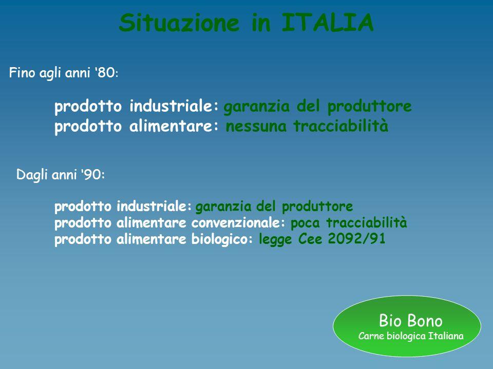 Bio Bono Carne biologica Italiana Situazione in ITALIA Fino agli anni 80 : prodotto industriale: garanzia del produttore prodotto alimentare: nessuna