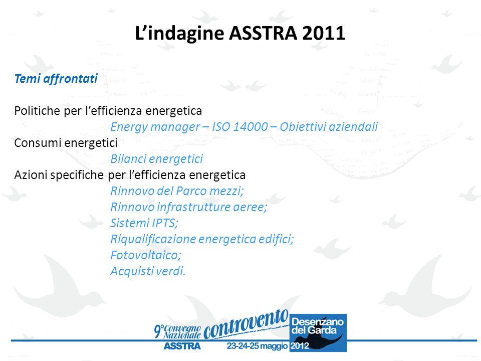 Temi affrontati Politiche per lefficienza energetica Energy manager – ISO 14000 – Obiettivi aziendali Consumi energetici Bilanci energetici Azioni spe