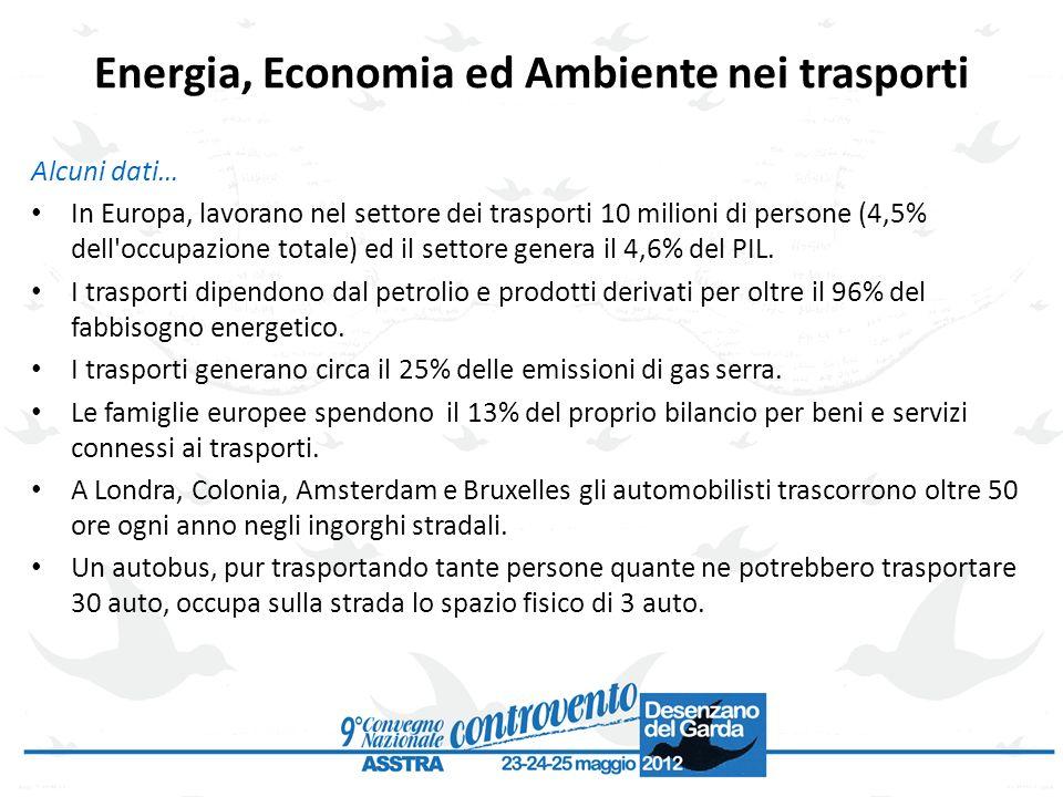 Energia, Economia ed Ambiente nei trasporti Alcuni dati… In Europa, lavorano nel settore dei trasporti 10 milioni di persone (4,5% dell'occupazione to