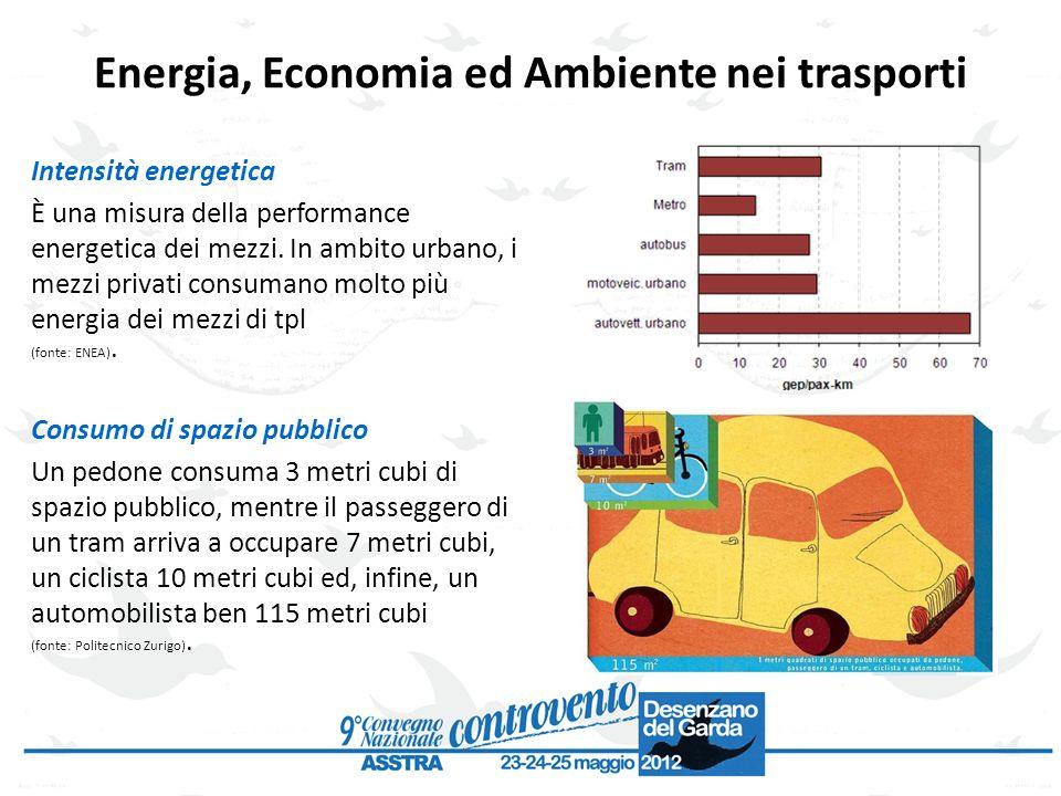 Energia, Economia ed Ambiente nei trasporti Intensità energetica È una misura della performance energetica dei mezzi. In ambito urbano, i mezzi privat