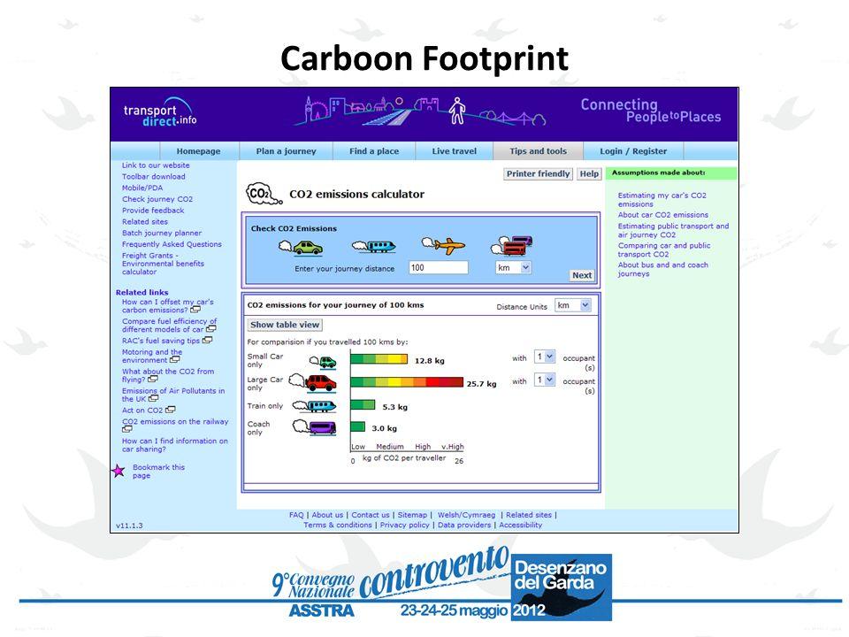 Carboon Footprint