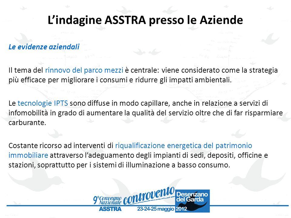 Lindagine ASSTRA presso le Aziende Le evidenze aziendali Il tema del rinnovo del parco mezzi è centrale: viene considerato come la strategia più effic