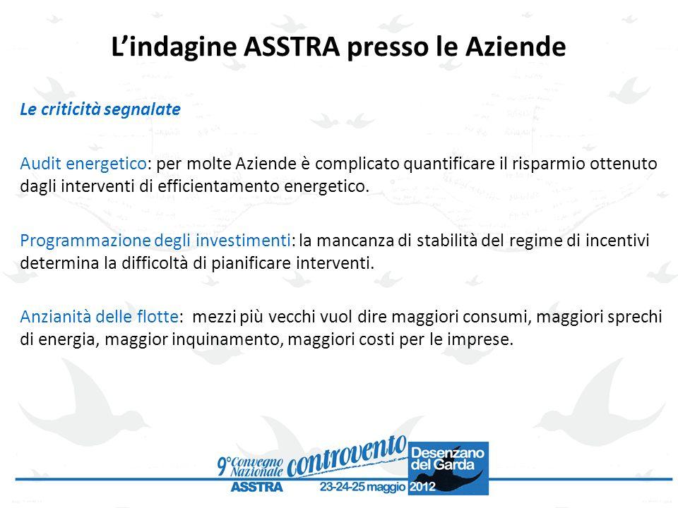 Lindagine ASSTRA presso le Aziende Le criticità segnalate Audit energetico: per molte Aziende è complicato quantificare il risparmio ottenuto dagli in
