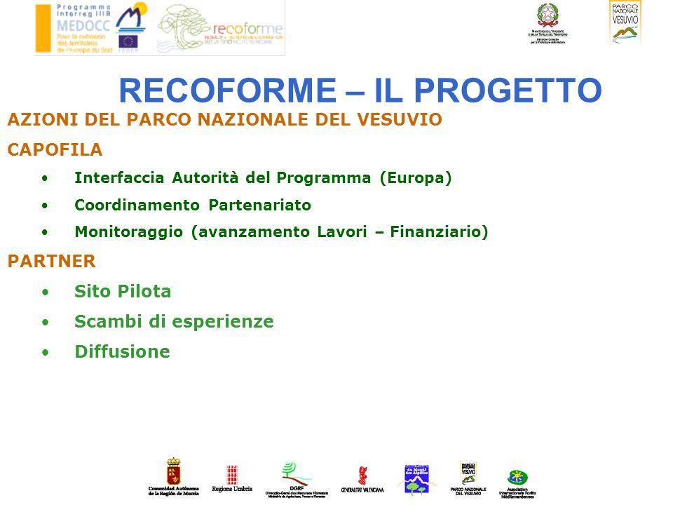 RECOFORME – IL PROGETTO AZIONI DEL PARCO NAZIONALE DEL VESUVIO CAPOFILA Interfaccia Autorità del Programma (Europa) Coordinamento Partenariato Monitor