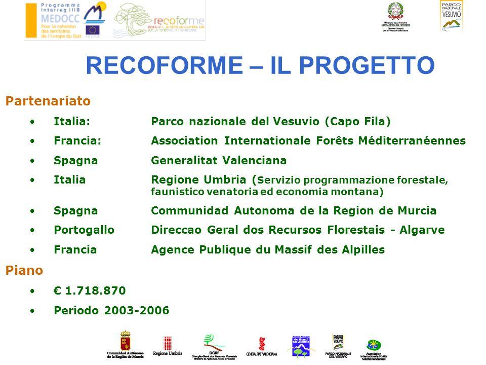 RECOFORME – IL PROGETTO Partenariato Italia: Parco nazionale del Vesuvio (Capo Fila) Francia: Association Internationale Forêts Méditerranéennes Spagn