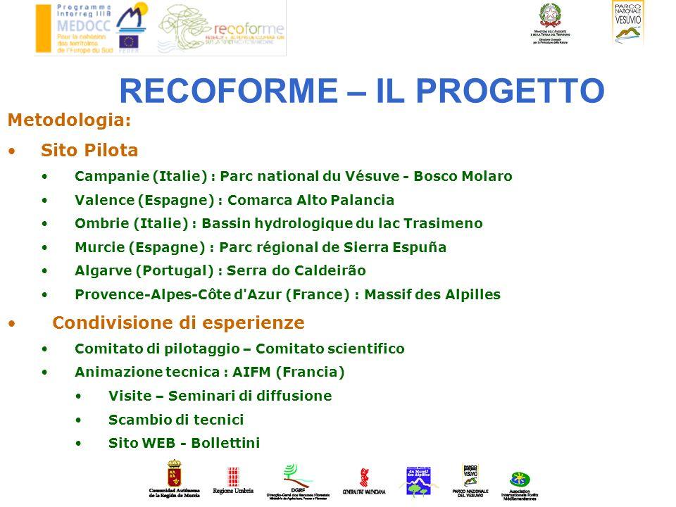 RECOFORME – IL PROGETTO Metodologia: Sito Pilota Campanie (Italie) : Parc national du Vésuve - Bosco Molaro Valence (Espagne) : Comarca Alto Palancia