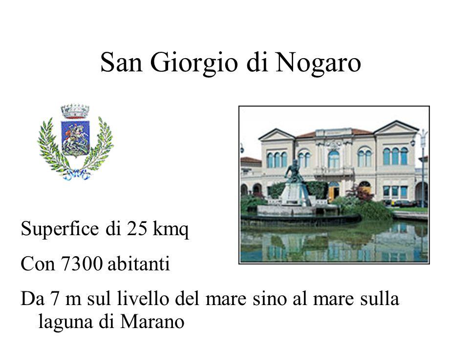 Porpetto Superfice di 19 kmq Con 2600 abitanti A 14-:-6 m sul livello del mare