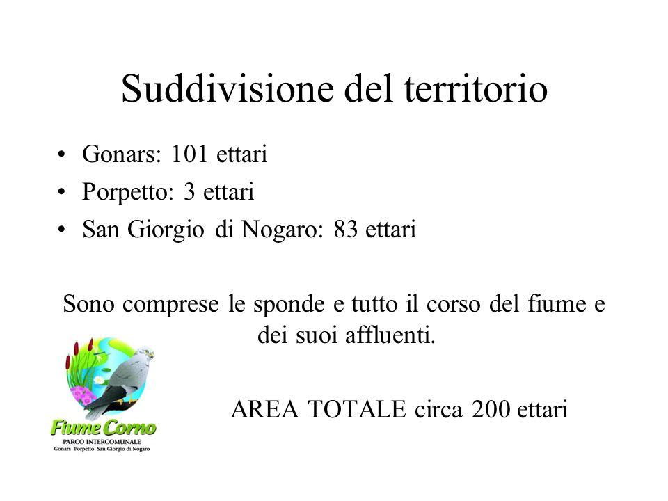 Suddivisione del territorio Gonars: 101 ettari Porpetto: 3 ettari San Giorgio di Nogaro: 83 ettari Sono comprese le sponde e tutto il corso del fiume e dei suoi affluenti.