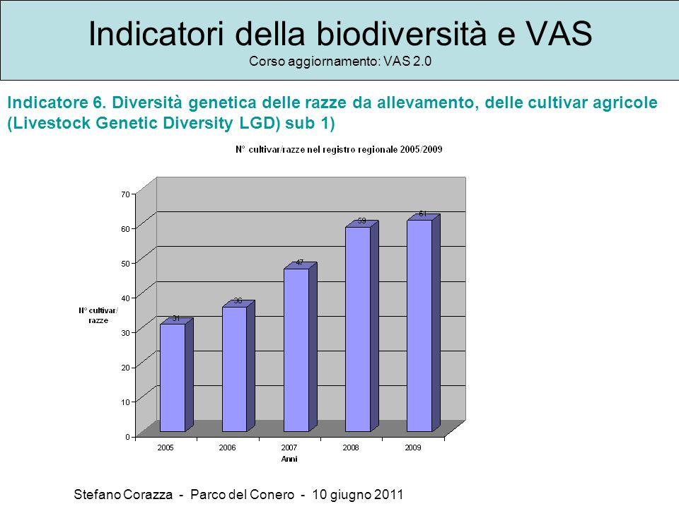 Indicatori della biodiversità e VAS Corso aggiornamento: VAS 2.0 Stefano Corazza - Parco del Conero - 10 giugno 2011 Indicatore 6.