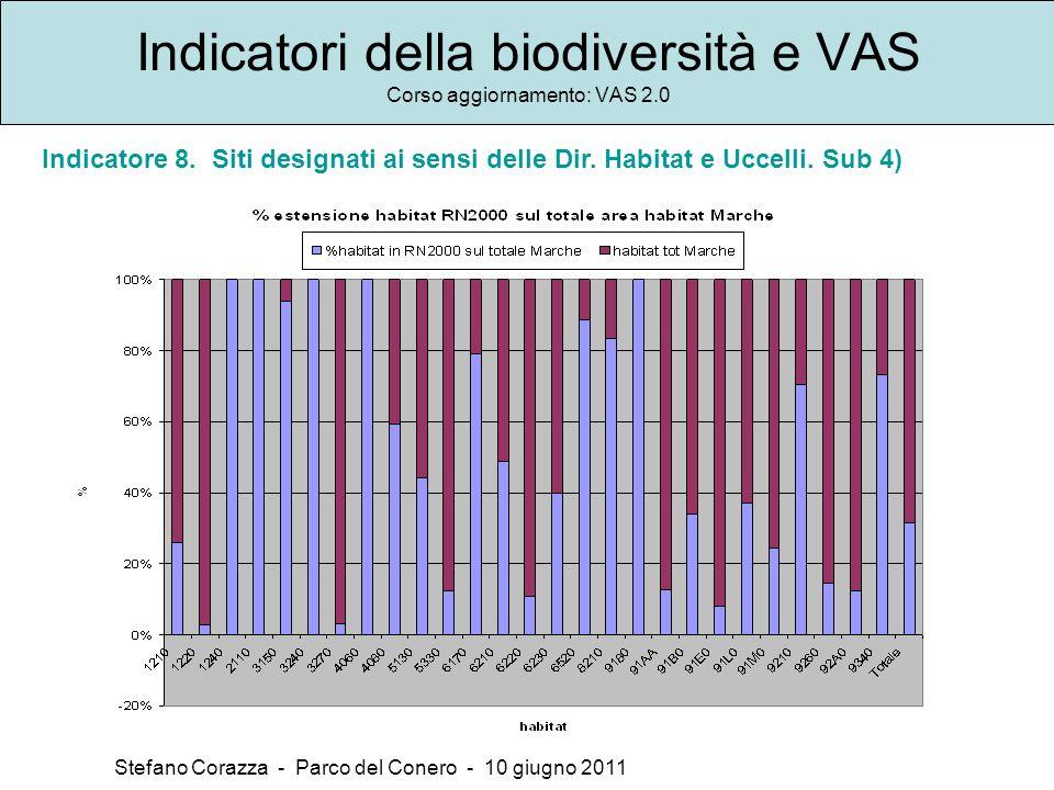 Indicatori della biodiversità e VAS Corso aggiornamento: VAS 2.0 Stefano Corazza - Parco del Conero - 10 giugno 2011 Indicatore 8. Siti designati ai s