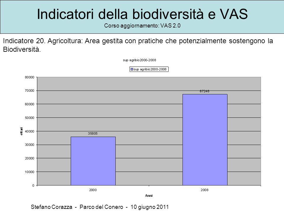 Indicatori della biodiversità e VAS Corso aggiornamento: VAS 2.0 Stefano Corazza - Parco del Conero - 10 giugno 2011 Indicatore 20.