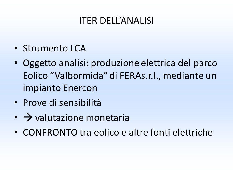 ITER DELLANALISI Strumento LCA Oggetto analisi: produzione elettrica del parco Eolico Valbormida di FERAs.r.l., mediante un impianto Enercon Prove di