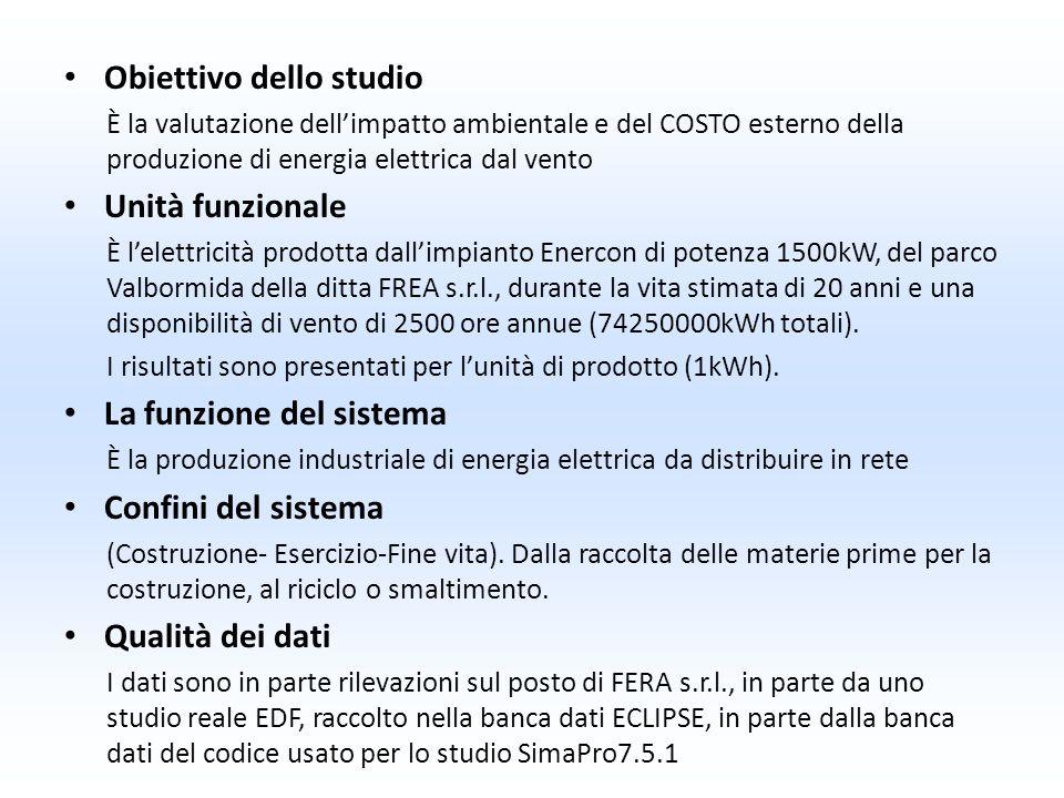 Eco-Indicator99 Impact 2002+ ANALISI DI SENSIBILITA Cfr taglia aerogeneratore: Enercon 1500kW Enercon 800kW Rapporto tra i danni dei due processi( D 1500 /D 800 ): Eco-Indicator99: 2,331 Impact 2002+: 3,56 0,0015611 0,0036392 4,9679E-6 1,1713E-5