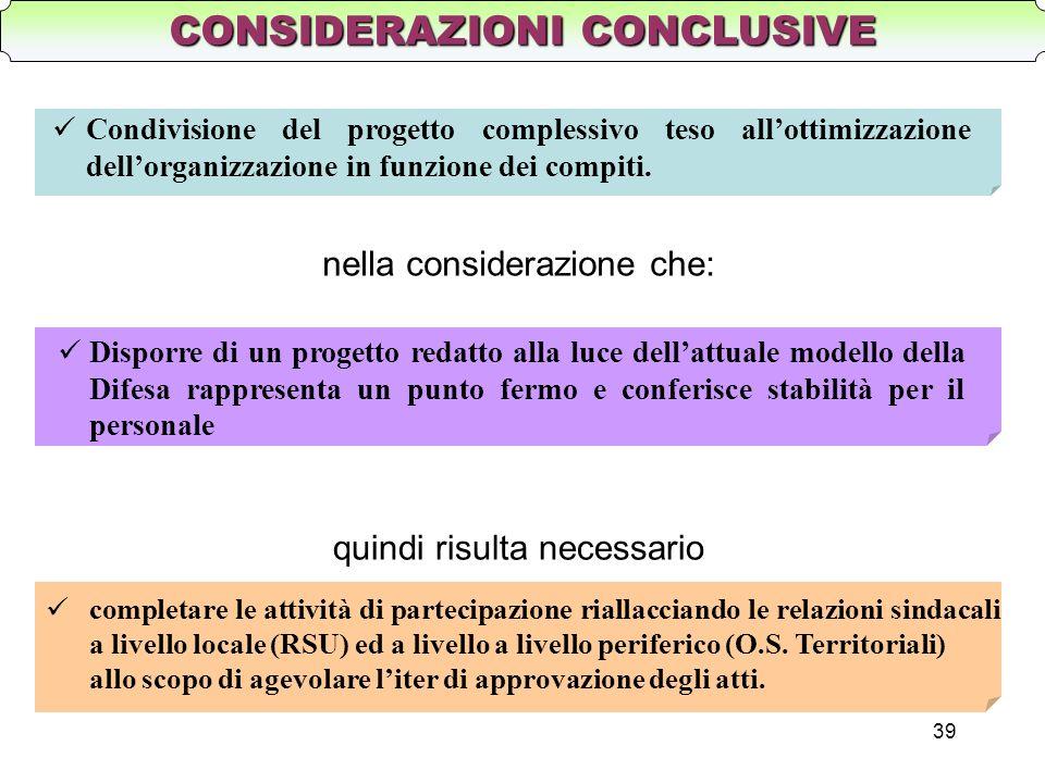 39 CONSIDERAZIONI CONCLUSIVE Condivisione del progetto complessivo teso allottimizzazione dellorganizzazione in funzione dei compiti. Disporre di un p