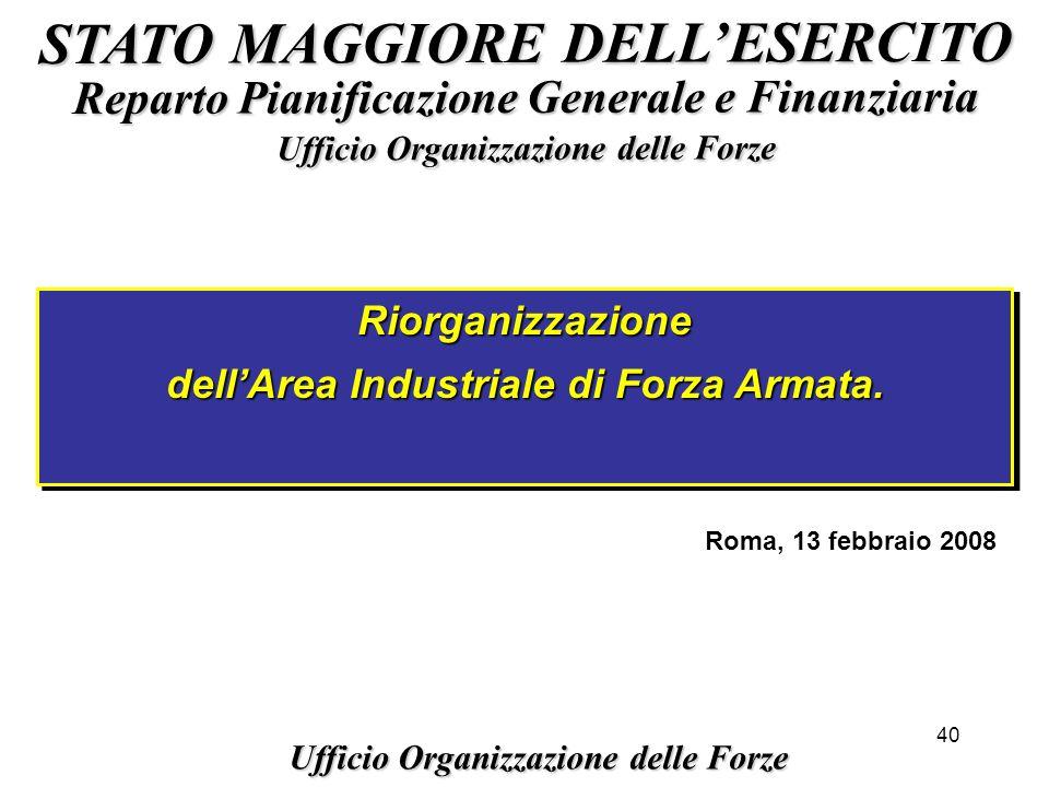 40 STATO MAGGIORE DELLESERCITO Reparto Pianificazione Generale e Finanziaria Ufficio Organizzazione delle Forze Riorganizzazione dellArea Industriale