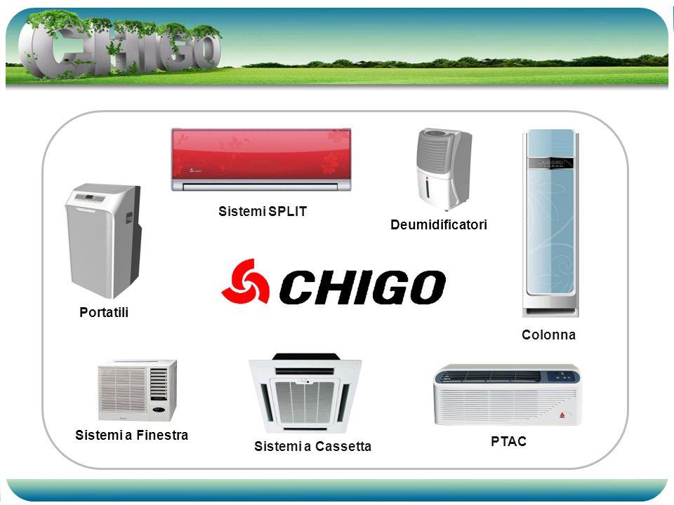 Portatili Sistemi a Finestra PTAC Colonna Sistemi SPLIT Deumidificatori Sistemi a Cassetta